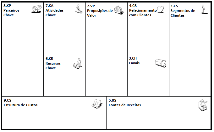 business-model_canvas